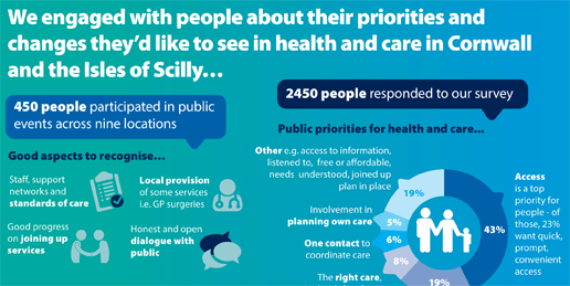 Shaping the future of health and social care